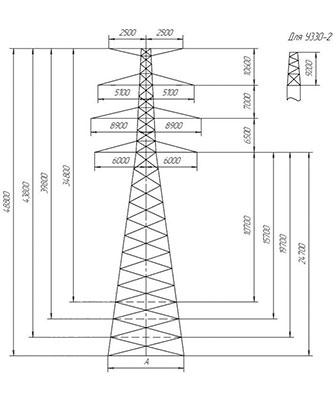 Унифицированные промежуточные металлические опоры ЛЭП 110 кВ, 220 кВ, 330 кВ, 500 кВ, 750 кВ