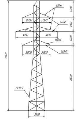 Промежуточные-опоры-П-110-1